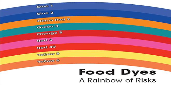 rainbow-of-risks